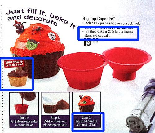 CupcakePercentage1.jpg